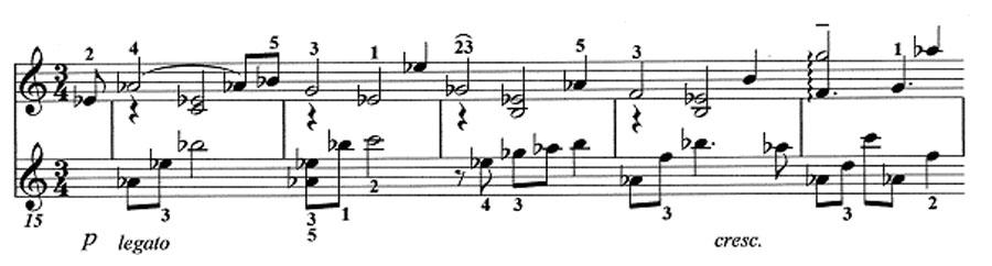 amadeus-notation