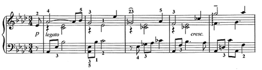 traditional-notation